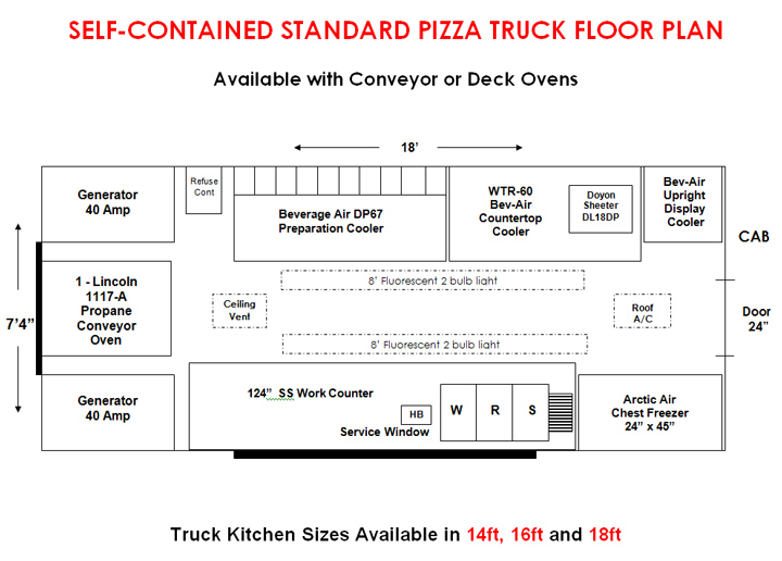 Pizza kitchen layout home design and decor reviews for Food truck layout plans